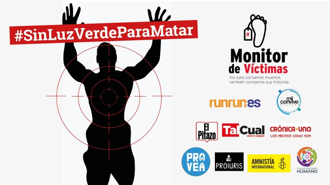 Monitor de víctimas